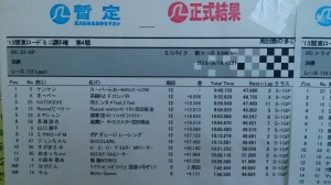 2013okegawa-kekka