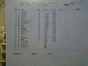 20141109akigase_result